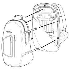 jetpack diagram